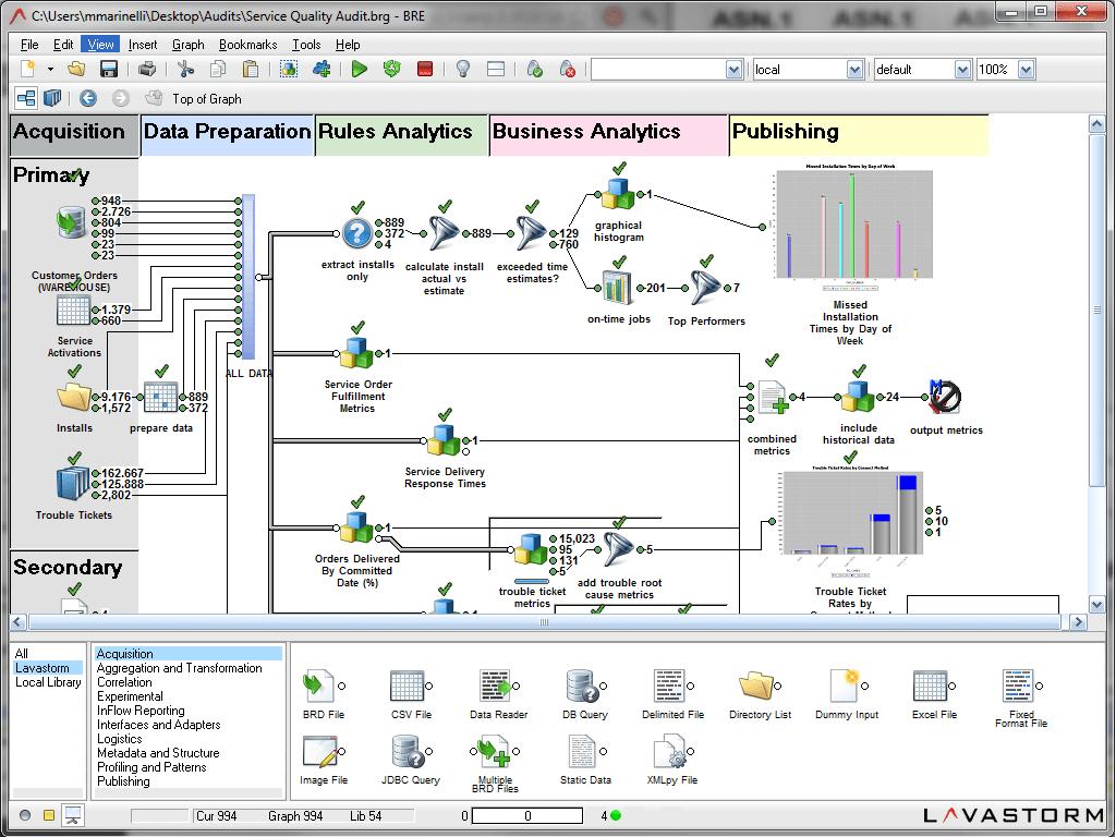 Lavastorm Analytics Engine, Public