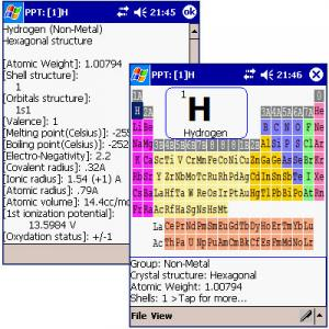Packed Periodic Table