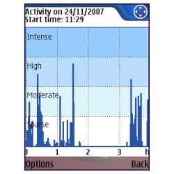 Nokia Activity Monitor