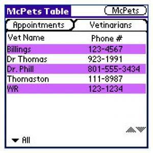McPets