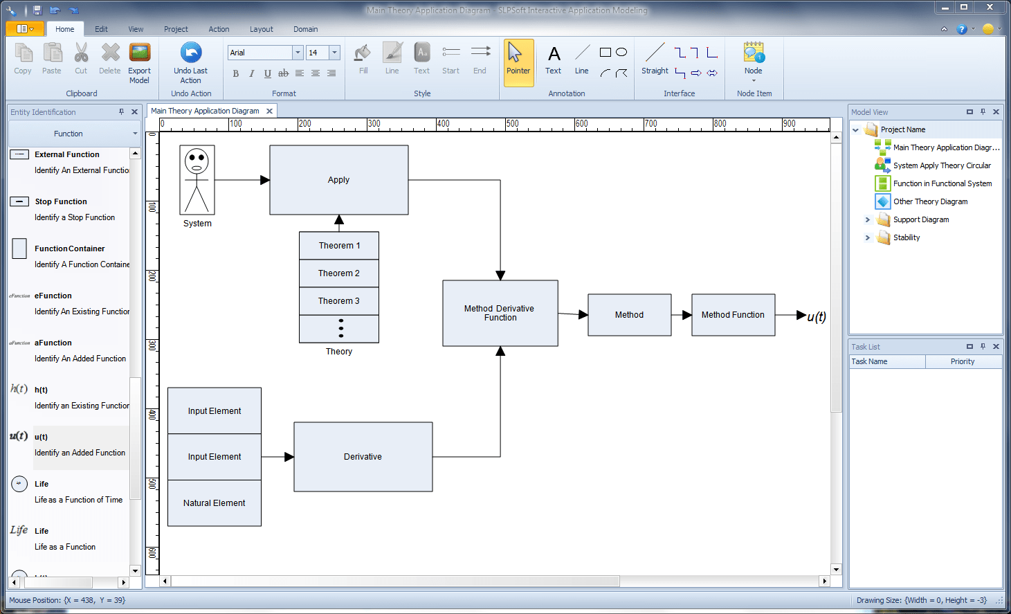SLPSoft Interactive Application Modeling