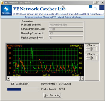 VE Network Catcher