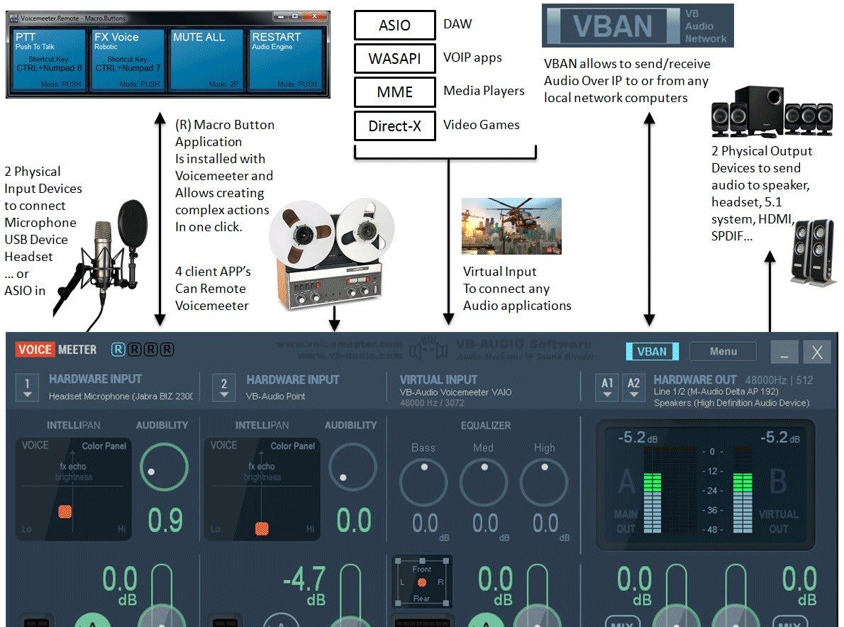 voicemeeter-screenshot.jpg