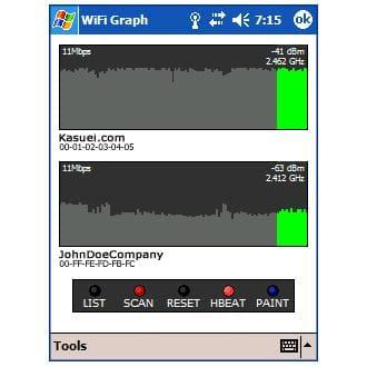 WiFi Graph