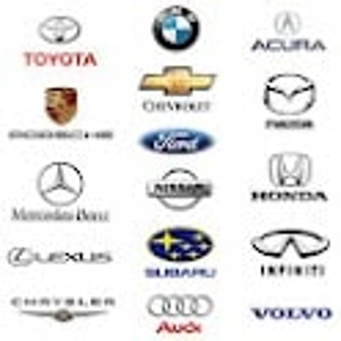 車のロゴのクイズ