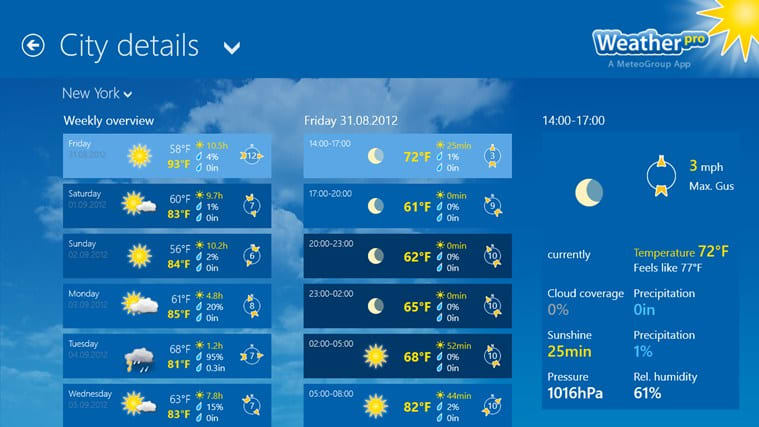WeatherPro für Windows 10