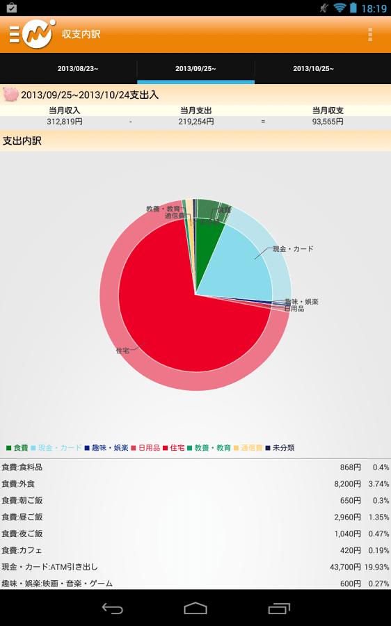 マネーフォワード【家計簿/投資・資産管理】