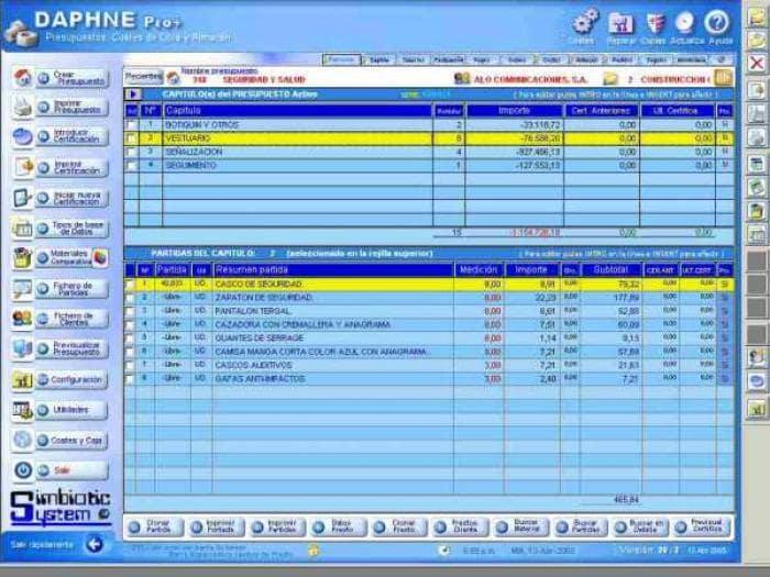 DAPHNE Presupuestos Costes de obras y Salarios