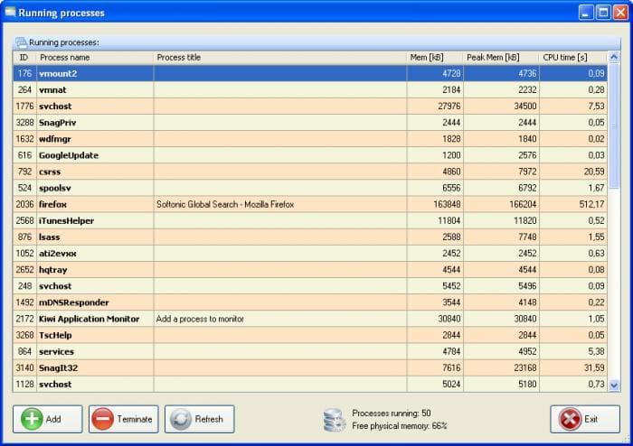 Kiwi application monitor