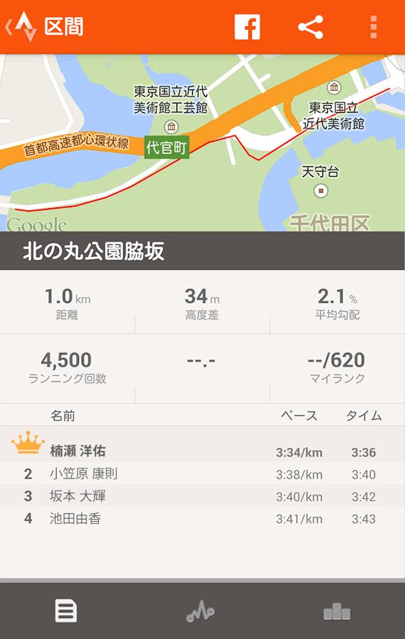 Strava GPS ランニング&サイクリング