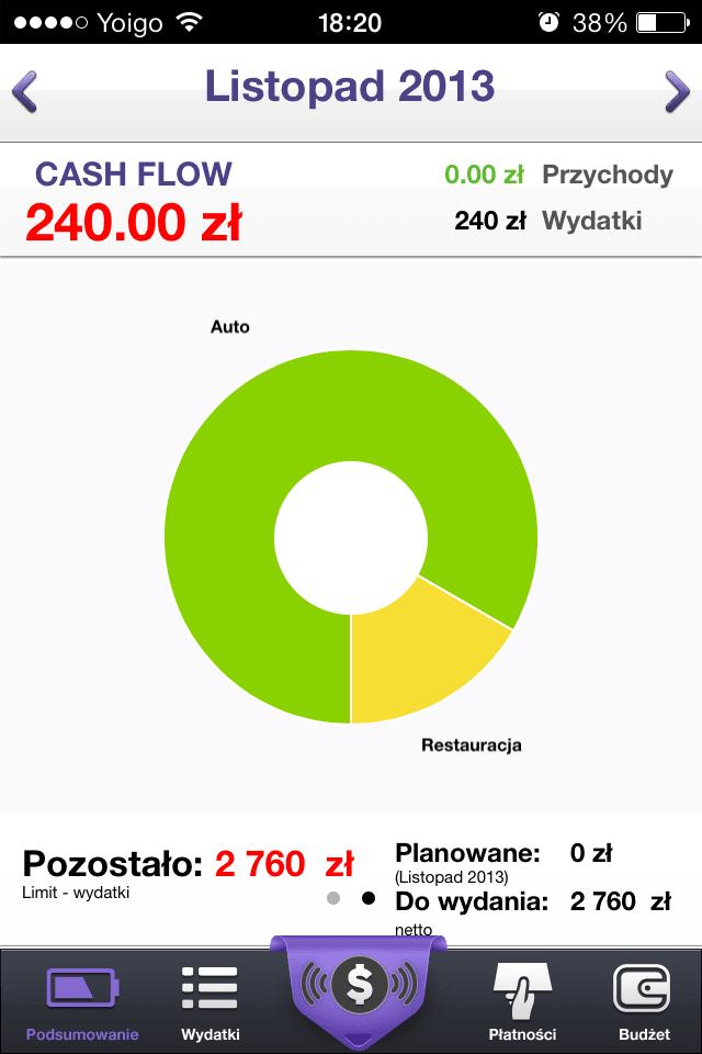 MoneyZoom