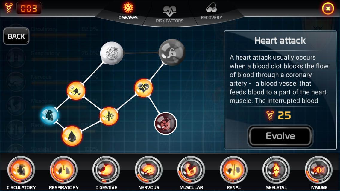 Bio Inc. - Biomedical Plague
