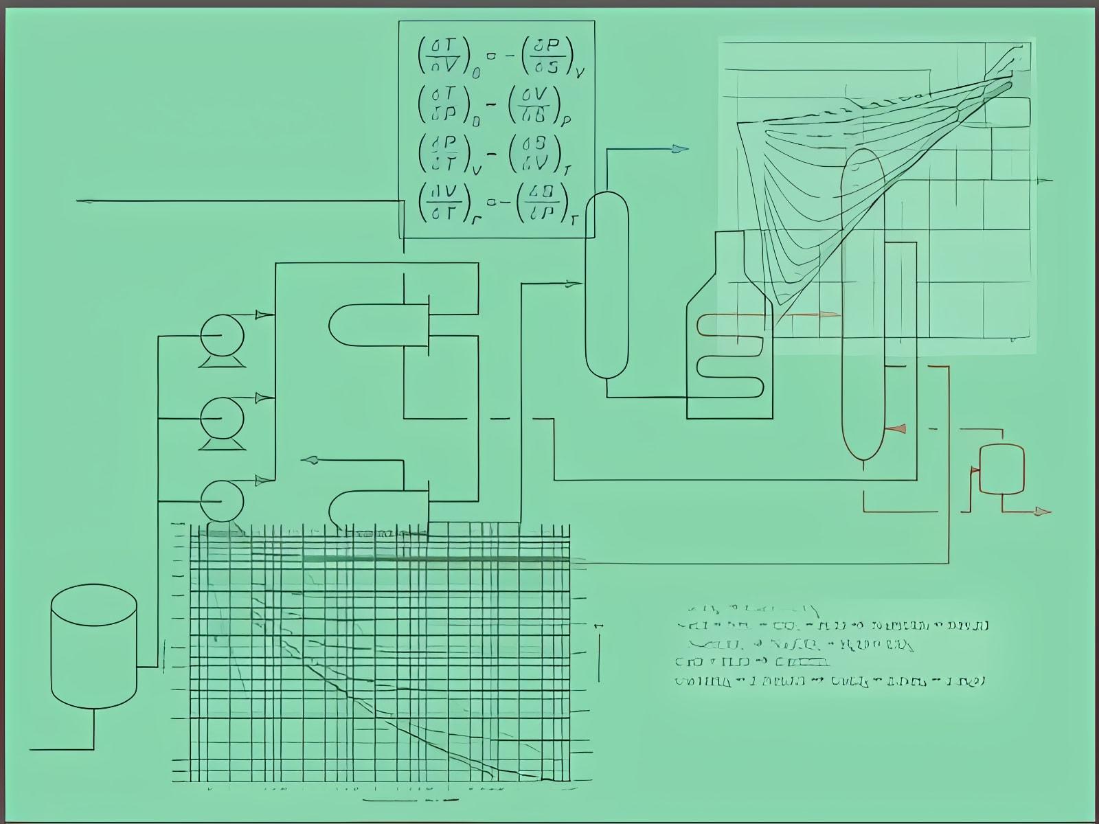 Fluid Flow Calculations