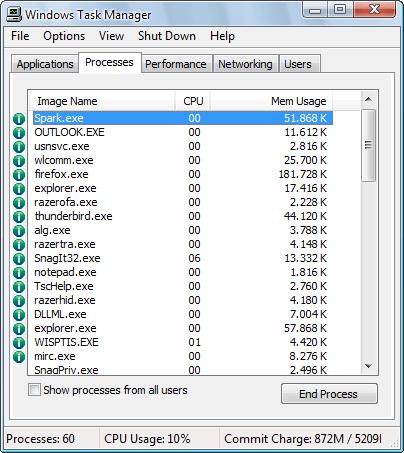ProcessQuickLink
