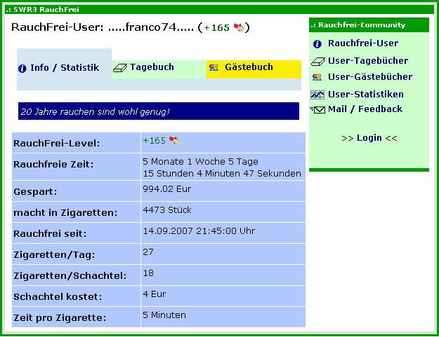 SWR3 Rauchfrei