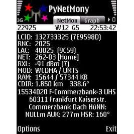 PyNetMony
