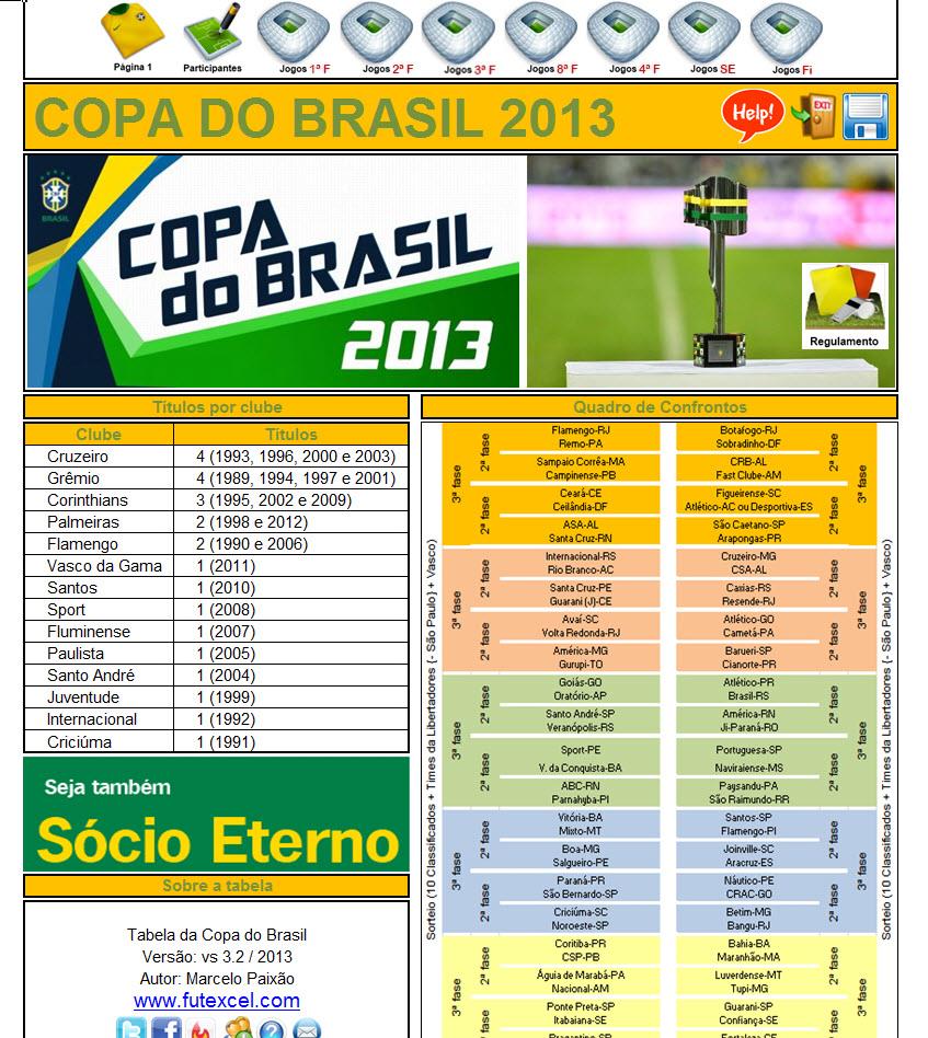 Tabela da Copa do Brasil 2013