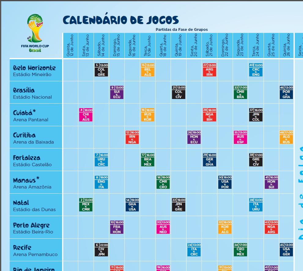 Calendário de jogos da Copa do Mundo 2014