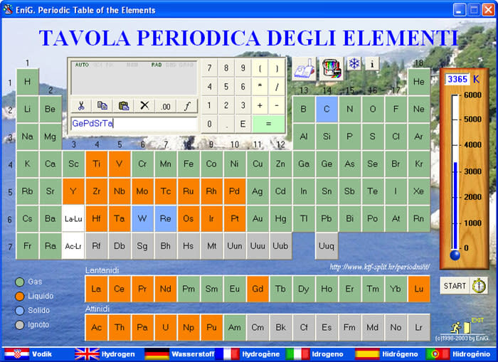 EniG. Periodic Table of the Elements