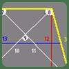 iFD Geometry
