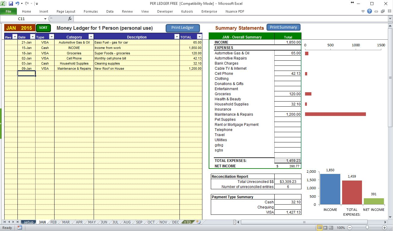 Free Bookkeeping Ledger for Personal Use