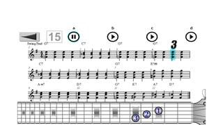 Aprender a tocar Guitarra: Rock, Blues, Jazz, Funk, Música Latina y Jazz/Fusion.