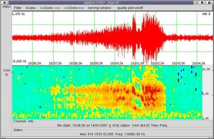 Seismic Toolkit