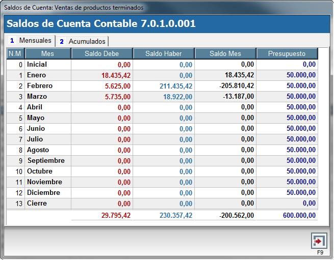 FINANCIX Contable